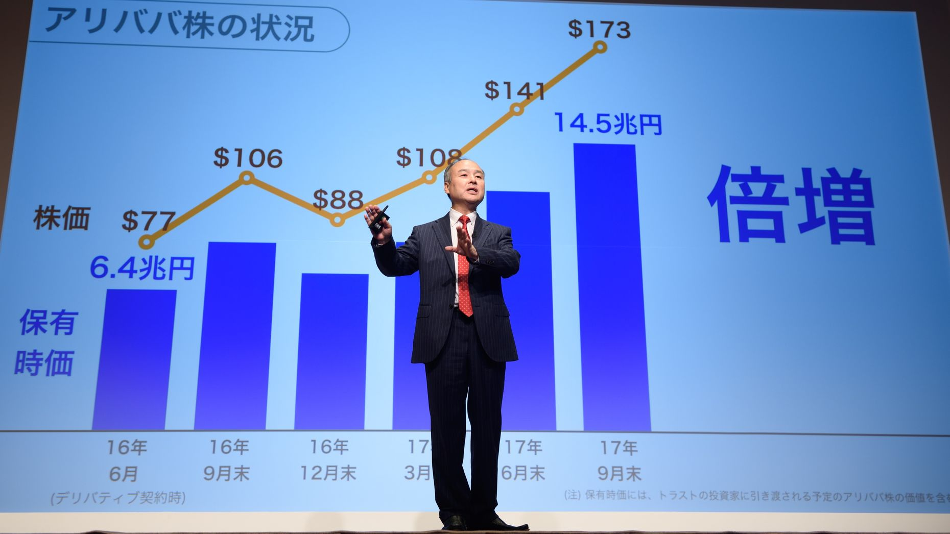 SoftBank CEO Masayoshi Son at a news conference announcing quarterly earnings late last year. Photo by Bloomberg.