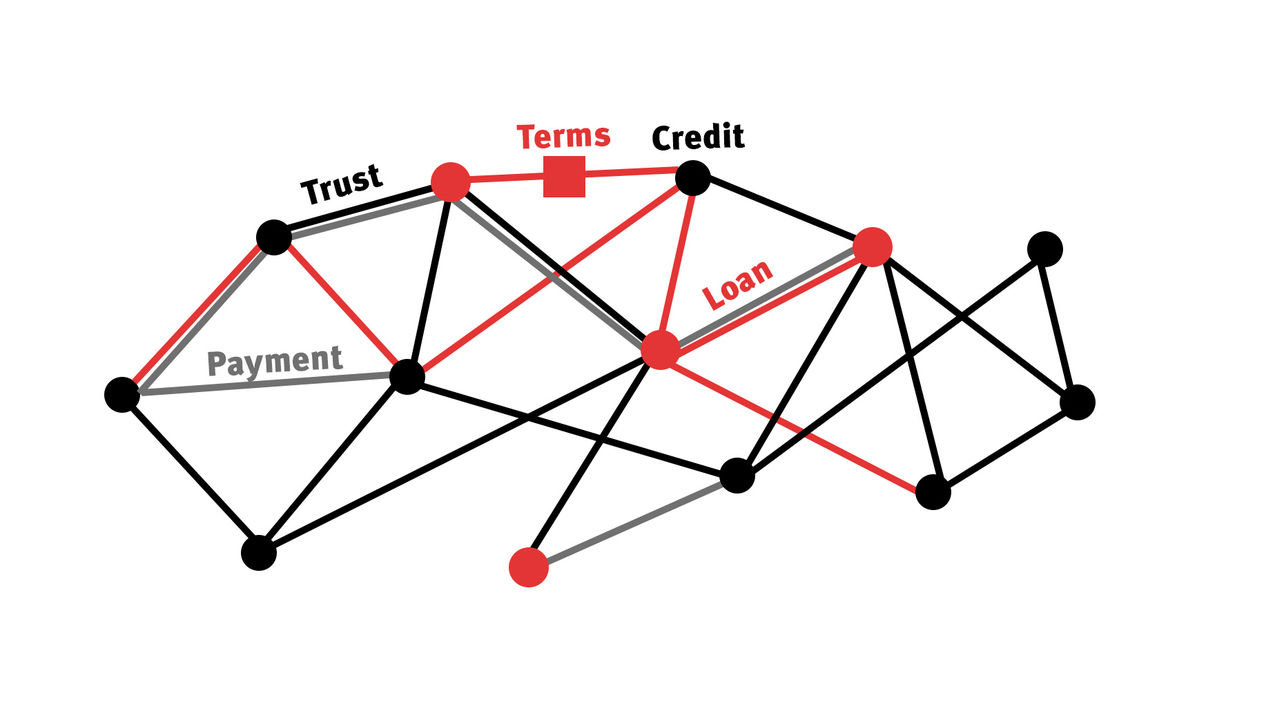 Venmo Trust and The Blockchain