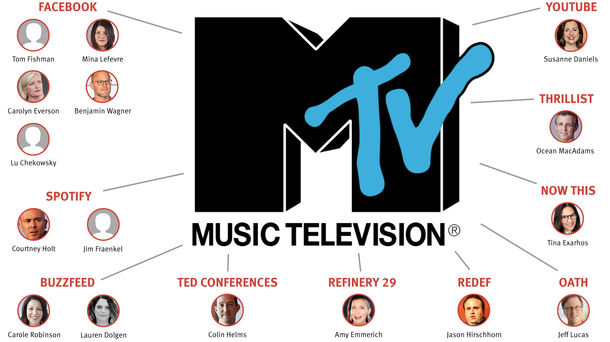 How MTV Alumni Came to Rule Digital Media