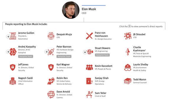 The 200 People Behind Tesla Autopilot
