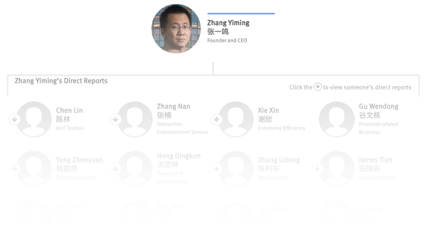 The People Behind ByteDance's App Factory