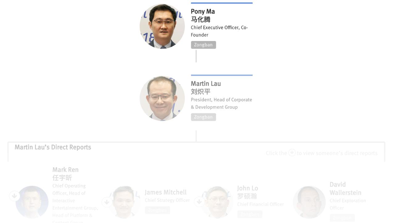 Wayne Ma — The Information