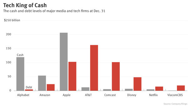 Why Now Could Be Apple's Moment in TV