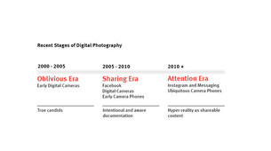How Digital Photography Is Altering Our Memory