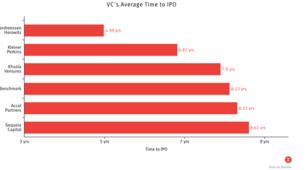 IPO Mythbusting